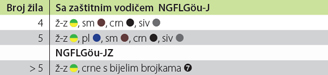 NGFLGöu